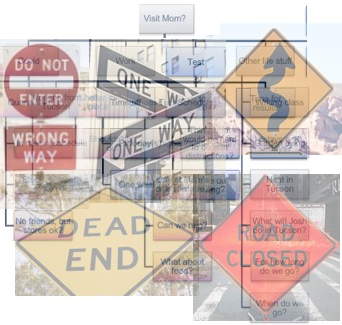 chart with images of road signs (stop, wrong way, one way, road closed, dead end) overlaid